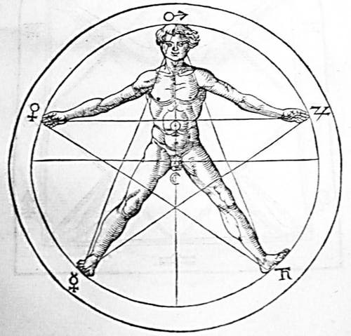 Agrippa's diagram of pentagram and man